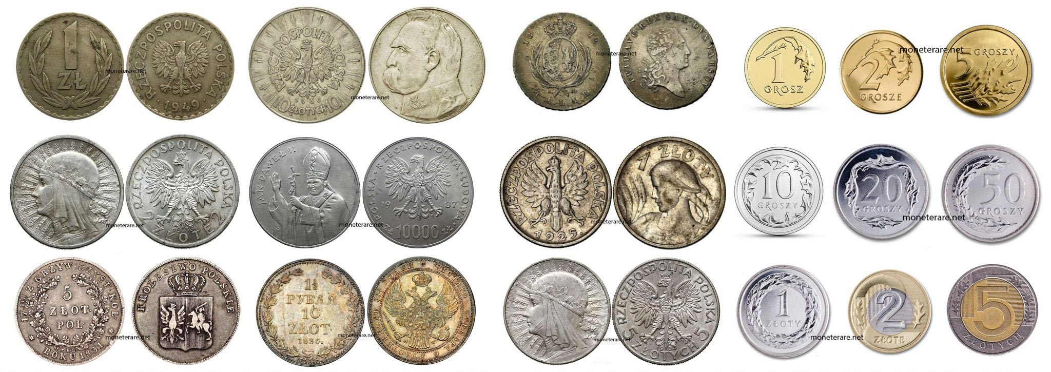Moneta Polacca