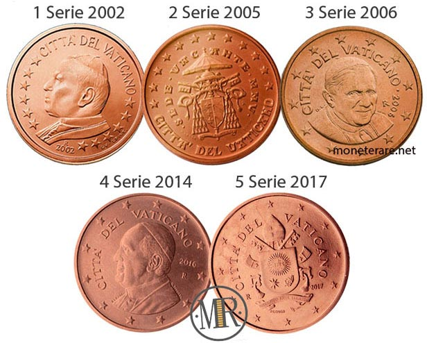 All the 5 series of the 5 cents Vatican Euro Coin