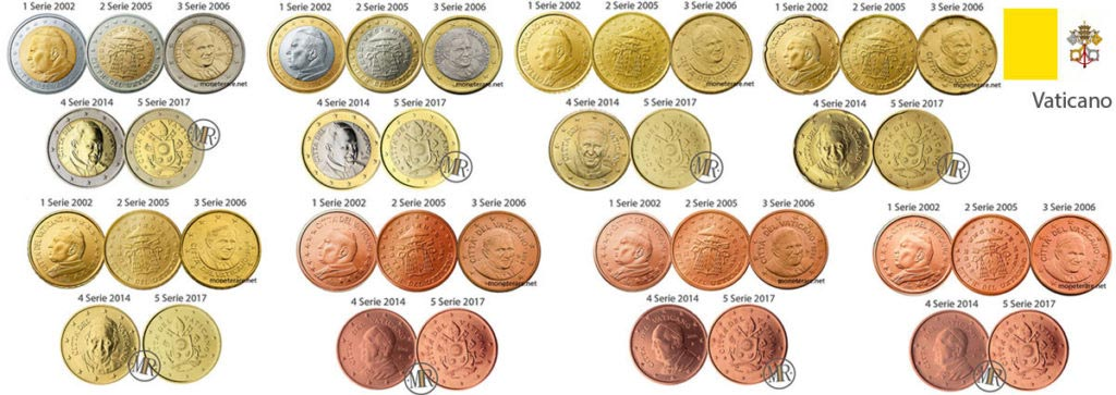 All Vatican euro coins
