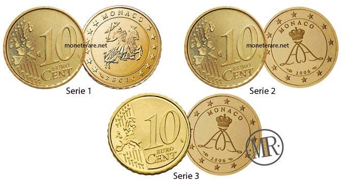 10 Centesimi Euro Monaco