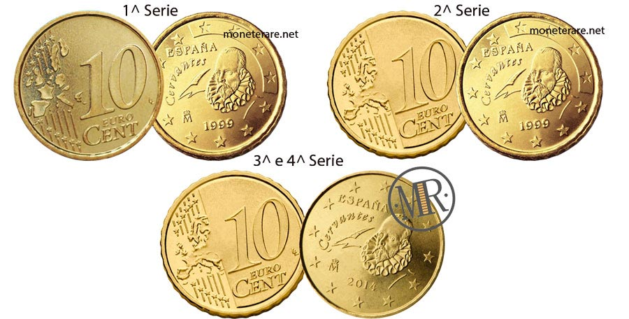 10 Cent Spanish Euro Coins