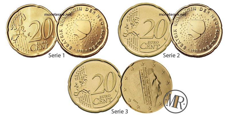 20 cent Netherlands Euro Coins
