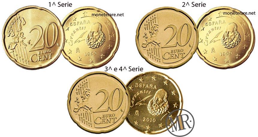 20 Cent Spain Euro Coins