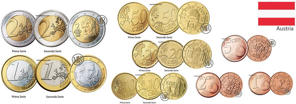 All Euro Austria Coins
