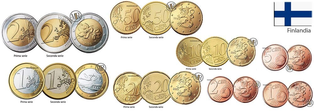 Finnish Euro Coin Collection